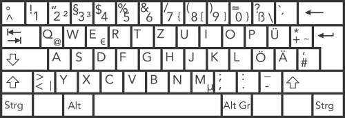 Spanish Keyboard Layout